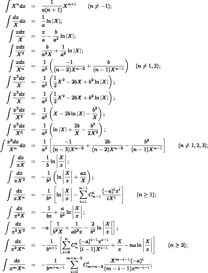\begin{eqnarray*}  \int X^n dx&=&\frac{1}{a(n+1)}X^{n+1}\qquad(n\neq -1);\\ \int \frac{dx}{X}dx&=&\frac{1}{a}\ln|X|;\\ \int \frac{x dx}{X}&=&\frac{x}{a}-\frac{b}{a^2}\ln|X|;\\ \int \frac{x dx}{X^2}&=&\frac{b}{a^2 X}+\frac{1}{a^2}\ln|X|;\\ \int \frac{x dx}{X^n}&=&\frac{1}{a^2}\left(\frac{-1}{(n-2)X^{n-2}}+\frac{b}{(n-1)X^{n-1}}\right)\quad (n\neq 1,2);\\ \int \frac{x^2 dx}{X}&=&\frac{1}{a^3}\left(\frac{1}{2}X^2-2bX+b^2\ln|X|\right);\\ \int \frac{x^2 dx}{X}&=&\frac{1}{a^3}\left(\frac{1}{2}X^2-2bX+b^2\ln|X|\right);\\ \int \frac{x^2 dx}{X^2}&=&\frac{1}{a^3}\left(X-2b\ln|X|-\frac{b^2}{X}\right);\\ \int \frac{x^2 dx}{X^3}&=&\frac{1}{a^3}\left(\ln|X|+\frac{2b}{X}-\frac{b^2}{2X^2}\right);\\ \int \frac{x^2 dx}{X^n}dx&=&\frac{1}{a^3}\left[\frac{-1}{(n-3)X^{n-3}}+\frac{2b}{(n-2)X^{n-2}}-\frac{b^2}{(n-1)X^{n-1}}\right]\qquad (n\neq 1,2,3);\\ \int \frac{dx}{xX}&=&-\frac{1}{b}\ln\left|\frac{X}{x}\right|;\\ \int \frac{dx}{xX^2}&=&-\frac{1}{b^2}\left(\ln\left|\frac{X}{x}\right|+\frac{ax} {X}\right);\\ \int \frac{dx}{xX^n}&=&-\frac{1}{b^n}\left[\ln\left|\frac{X}{x}\right|-\sum\limits_{i=1}^{n-1}C^i_{n-1}\frac{(-a)^i x^i}{iX^i}\right]\qquad (n\geq 1);\\ \int \frac{dx}{x^2X}&=&-\frac{1}{bx}+\frac{a}{b^2}\ln\left|\frac{X}{x}\right|;\\ \int \frac{dx}{x^2X^2}&=&-a\left[\frac{1}{b^2X}+\frac{1}{ab^2x}-\frac{2}{b^3}\ln\left|\frac{X}{x}\right|\right];\\ \int \frac{dx}{x^2X^n}&=&-\frac{1}{b^{n+1}}\left[\sum\limits_{i=2}^n C^i_n \frac{(-a)^{i-1}x^{i-1}}{(i-1)X^{i-1}}+\frac{X}{x}-na\ln\left|\frac{X}{x}\right|\right]\qquad(n\geq 2);\\ \int \frac{dx}{x^mX^n}&=&-\frac{1}{b^{m+n-1}}\sum\limits_{i=0}^{m+n-2} C^i_{m+n-2} \frac{X^{m-i-1}(-a)^i}{(m-i-1)x^{m-i-1}};\\ \end{eqnarray*}