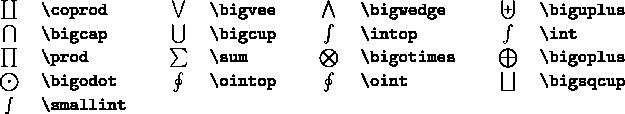 \def\arraystretch{1.1} \begin{tabular}{clcclcclccl} $\coprod$    & \verb|\coprod|    & \qquad & $\bigvee$    & \verb|\bigvee|    & \qquad & $\bigwedge$  & \verb|\bigwedge|  & \qquad & $\biguplus$  & \verb|\biguplus|  \ $\bigcap$    & \verb|\bigcap|    & \qquad & $\bigcup$    & \verb|\bigcup|    & \qquad & $\intop$     & \verb|\intop|     & \qquad & $\int$       & \verb|\int|       \ $\prod$      & \verb|\prod|      & \qquad & $\sum$       & \verb|\sum|       & \qquad & $\bigotimes$ & \verb|\bigotimes| & \qquad & $\bigoplus$  & \verb|\bigoplus|  \ $\bigodot$   & \verb|\bigodot|   & \qquad & $\ointop$    & \verb|\ointop|    & \qquad & $\oint$      & \verb|\oint|      & \qquad & $\bigsqcup$  & \verb|\bigsqcup|  \ $\smallint$  & \verb|\smallint|  & \qquad & & & \qquad & & & \qquad & &  \end{tabular}