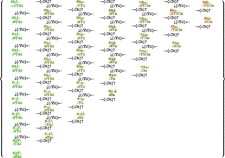 $ \left\{\begin{matrix} {\color[rgb]{.2,.7,.0}^{\theta6f{:}}_{\mathrm{{:}10T3d}}}   &^{\to(\mathrm{{:}Dt})\uparrow~~ ~~ ~~}_{~~ ~~ ~~\downarrow(\mathrm{{:}Td})\leftarrow}     &{\color[rgb]{.4,.5,.0}^{\theta6g{:}}_{\mathrm{{:}7Td}}}       &^{\to(\mathrm{{:}Dt})\uparrow~~ ~~ ~~}_{~~ ~~ ~~\downarrow(\mathrm{{:}Td})\leftarrow}         &{\color[rgb]{.5,.4,.0}^{{\pitchfork}6a{:}}_{\mathrm{{:}3TD\o}}}           &^{\to(\mathrm{{:}Dt})\uparrow~~ ~~ ~~}_{~~ ~~ ~~\downarrow(\mathrm{{:}Td})\leftarrow}             &{\color[rgb]{.7,.4,.0}^{\theta6b{:}}_{\mathrm{{:}T3D\o}}} \\ _{~~ ~~ ~~\downarrow(\mathrm{{:}Td})\leftarrow}   &{\color[rgb]{.3,.6,.0}^{\theta6c{:}}_{\mathrm{{:}8T2d}}}     &^{\to(\mathrm{{:}Dt})\uparrow~~ ~~ ~~}_{~~ ~~ ~~\downarrow(\mathrm{{:}Td})\leftarrow}       &{\color[rgb]{.4,.4,.0}^{\theta6d{:}}_{\mathrm{{:}5T\o}}}         &^{\to(\mathrm{{:}Dt})\uparrow~~ ~~ ~~}_{~~ ~~ ~~\downarrow(\mathrm{{:}Td})\leftarrow}           &{\color[rgb]{.6,.4,.0}^{\theta6e{:}}_{\mathrm{{:}2T2D\o}}}             &^{\to(\mathrm{{:}Dt})\uparrow~~ ~~ ~~} \\ {\color[rgb]{.2,.7,.0}^{\theta5f{:}}_{\mathrm{{:}9T3d}}}   &^{\to(\mathrm{{:}Dt})\uparrow~~ ~~ ~~}_{~~ ~~ ~~\downarrow(\mathrm{{:}Td})\leftarrow}     &{\color[rgb]{.4,.5,.0}^{\theta5g{:}}_{\mathrm{{:}6Td}}}       &^{\to(\mathrm{{:}Dt})\uparrow~~ ~~ ~~}_{~~ ~~ ~~\downarrow(\mathrm{{:}Td})\leftarrow}         &{\color[rgb]{.5,.4,.0}^{{\pitchfork}5a{:}}_{\mathrm{{:}2TD\o}}}           &^{\to(\mathrm{{:}Dt})\uparrow~~ ~~ ~~}_{~~ ~~ ~~\downarrow(\mathrm{{:}Td})\leftarrow}             &{\color[rgb]{.7,.4,.0}^{\theta5b{:}}_{\mathrm{{:}3D\o}}} \\ _{~~ ~~ ~~\downarrow(\mathrm{{:}Td})\leftarrow}   &{\color[rgb]{.3,.6,.0}^{\theta5c{:}}_{\mathrm{{:}7T2d}}}     &^{\to(\mathrm{{:}Dt})\uparrow~~ ~~ ~~}_{~~ ~~ ~~\downarrow(\mathrm{{:}Td})\leftarrow}       &{\color[rgb]{.4,.4,.0}^{\theta5d{:}}_{\mathrm{{:}4T\o}}}         &^{\to(\mathrm{{:}Dt})\uparrow~~ ~~ ~~}_{~~ ~~ ~~\downarrow(\mathrm{{:}Td})\leftarrow}           &{\color[rgb]{.6,.4,.0}^{\theta5e{:}}