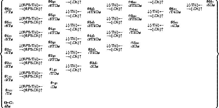 $ \left\{\begin{matrix}    &_{\downarrow(\theta P5\mathrm{{:}Td})\leftarrow}     &^{\theta6g{:}}_{\mathrm{{:}6TD\o}}       &^{\to(\mathrm{{:}Dt})\uparrow}         &           &_{\downarrow(\mathrm{{:}Td})\leftarrow}             &^{{\pitchfork}6a{:}}_{\mathrm{{:}3T3D\o}}               &^{\to(\mathrm{{:}Dt})\uparrow}                 &                   &_{\downarrow(\mathrm{{:}Td})\leftarrow} \\ ^{\theta6c{:}}_{\mathrm{{:}7T\o}}   &^{\to(\theta P5\mathrm{{:}Dt})\uparrow}     &       &_{\downarrow(\mathrm{{:}Td})\leftarrow}         &^{\theta6d{:}}_{\mathrm{{:}4T2D\o}}           &^{\to(\mathrm{{:}Dt})\uparrow}             &               &_{\downarrow(\mathrm{{:}Td})\leftarrow}                 &^{\theta6e{:}}_{\mathrm{{:}T4D\o}}                   &^{\to(\mathrm{{:}Dt})\uparrow} \\    &_{\downarrow(\theta P5\mathrm{{:}Td})\leftarrow}     &^{\theta5g{:}}_{\mathrm{{:}5TD\o}}       &^{\to(\mathrm{{:}Dt})\uparrow}         &           &_{\downarrow(\mathrm{{:}Td})\leftarrow}             &^{{\pitchfork}5a{:}}_{\mathrm{{:}2T3D\o}}               &^{\to(\mathrm{{:}Dt})\uparrow} \\ ^{\theta5c{:}}_{\mathrm{{:}6T\o}}   &^{\to(\theta P5\mathrm{{:}Dt})\uparrow}     &       &_{\downarrow(\mathrm{{:}Td})\leftarrow}         &^{\theta5d{:}}_{\mathrm{{:}3T2D\o}}           &^{\to(\mathrm{{:}Dt})\uparrow}             &               &_{\downarrow(\mathrm{{:}Td})\leftarrow}                 &^{\theta5e{:}}_{\mathrm{{:}4D\o}} \\    &_{\downarrow(\theta P5\mathrm{{:}Td})\leftarrow}     &^{\theta4g{:}}_{\mathrm{{:}4TD\o}}       &^{\to(\mathrm{{:}Dt})\uparrow}         &           &_{\downarrow(\mathrm{{:}Td})\leftarrow}             &^{{\pitchfork}4a{:}}_{\mathrm{{:}T3D\o}}               &^{\to(\mathrm{{:}Dt})\uparrow} \\ ^{\theta4c{:}}_{\mathrm{{:}5T\o}}   &^{\to(\theta P5\mathrm{{:}Dt})\uparrow}     &       &_{\downarrow(\mathrm{{:}Td})\leftarrow}         &^{\theta4d{:}}_{\mathrm{{:}2T2D\o}}           &^{\to(\mathrm{{:}Dt})\uparrow} \\    &_{\downarrow(\theta P5\mathrm{{:}Td})\leftarrow}     &^{\